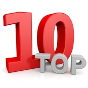 Top 10 Facts About Medical Aids
